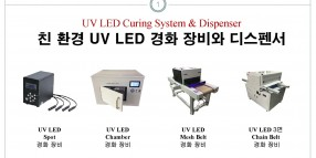 UV LED Curing System…
